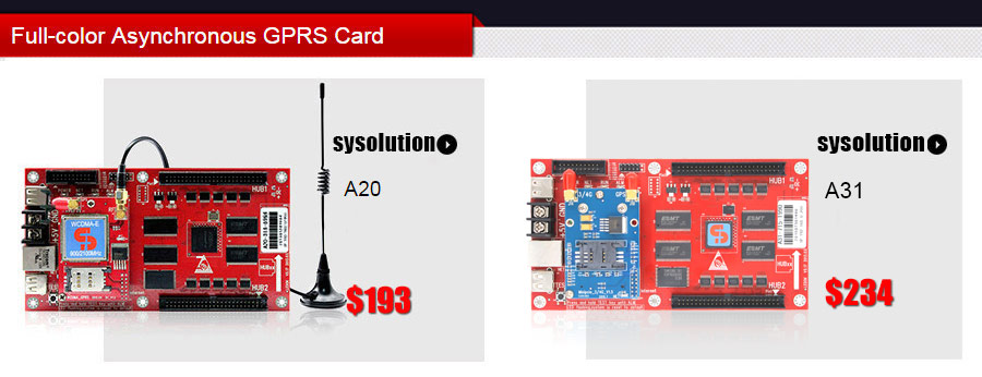 Sysolution Full-color Multifunction Card