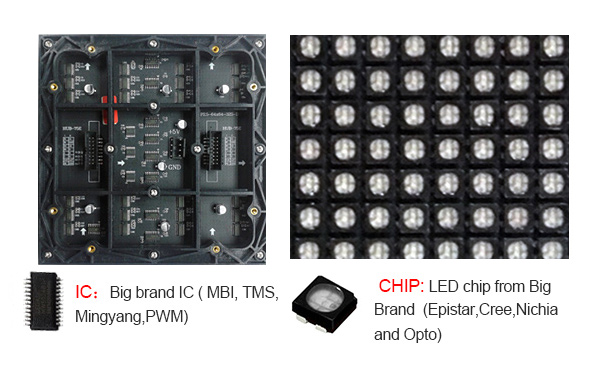 Indoor LED module Rental