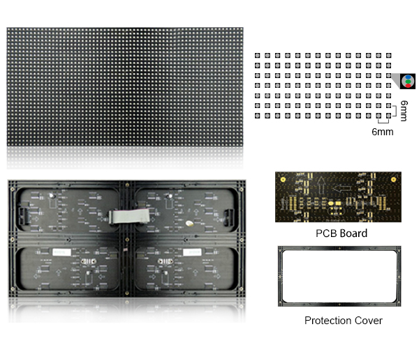 indoor large led display module