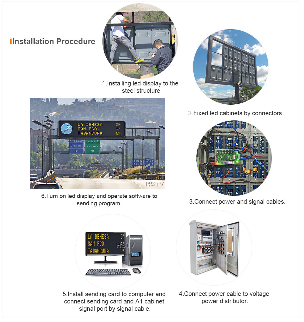 OptoKingdom Installation procedure of outdoor fixed led display
